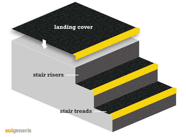 Safetread non-slip GRP Stair Landing Covers are a quick and cost effective solution to improving safety.