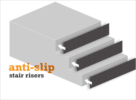 4. Stair Riser Plates - quick and easy to install.