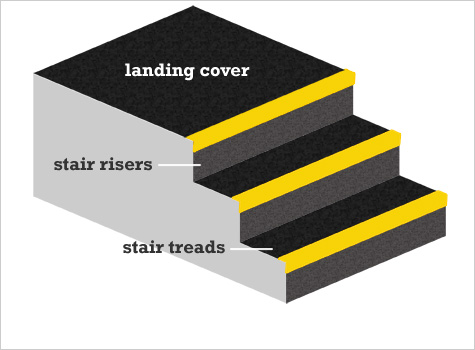 5. Match with Stair Treads and Stair Tread Landing Covers.