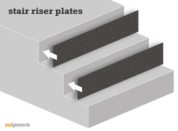 Tough GRP Riser Plates designed to clad the front of stairs or steps.